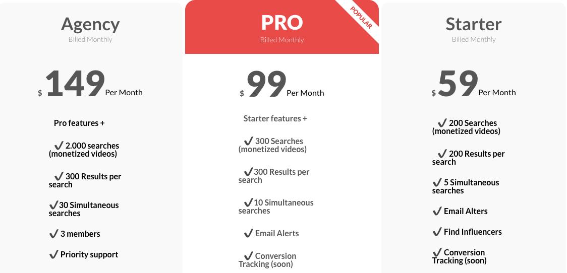 Biteplay pricing